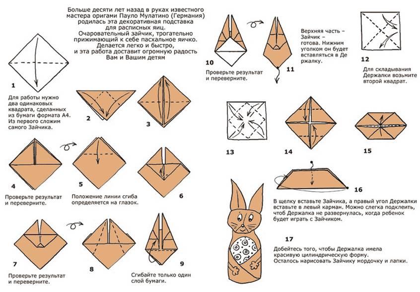 """Алгоритмы изготовления поделок из бумаги, пластилина - Детский сад """"Катюша"""" г. Волгодонск"""